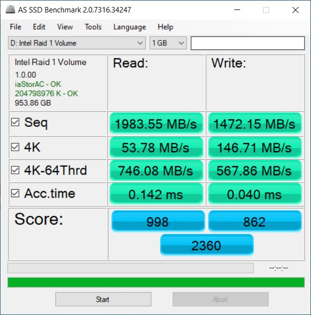 Intel 660P Performance 1GB Data